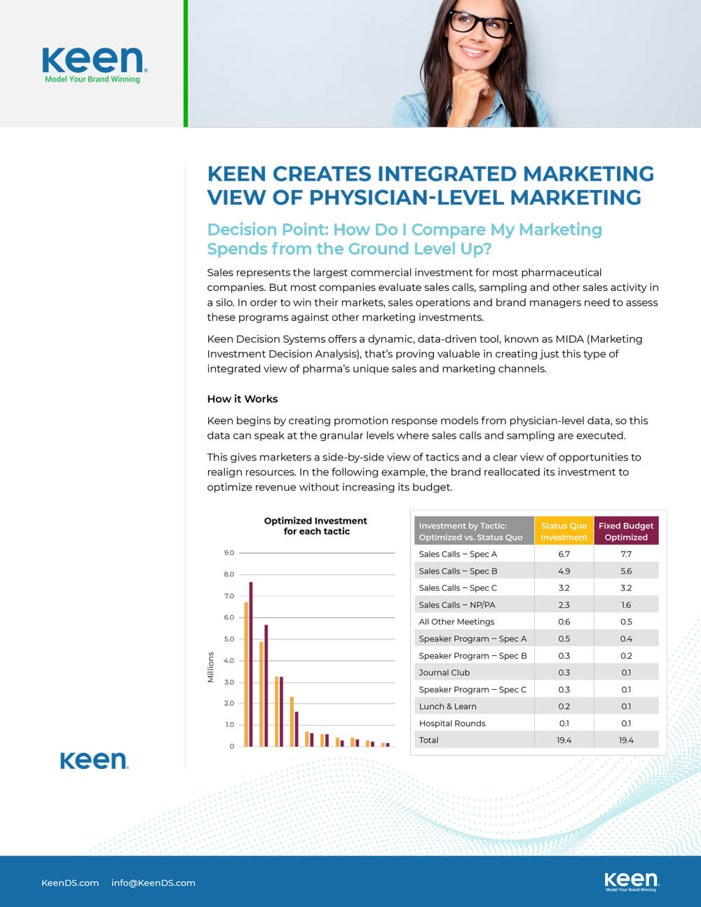 "Front page of Keen's case study ""Keen Creates Integrated Marketing View of Physician-Level Marketing"""