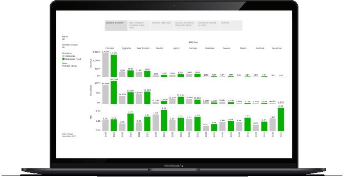 Keen solution portfolio view screen